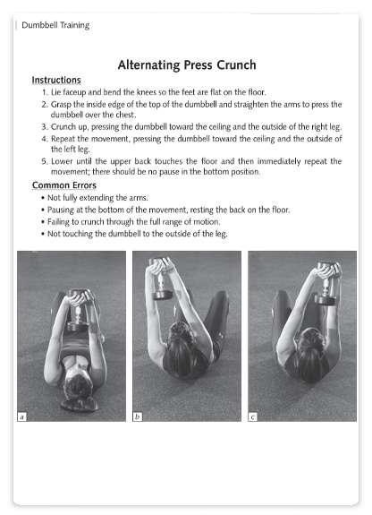 تمرینات دمبل به همراه آموزش تصویری