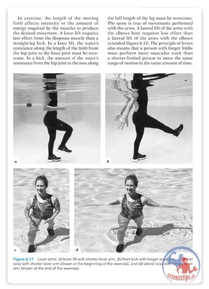 آکوا فیتنس یا ورزش در آب