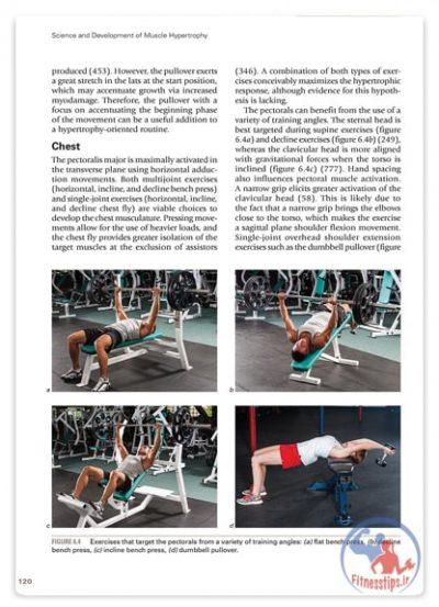 علم هایپرتروفی عضلانی