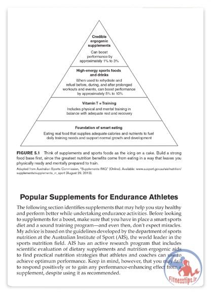 کتاب تغذیه ورزشکاران استقامتی