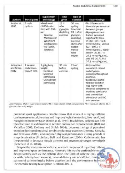 کتاب راهنمای جامع تغذیه ورزشی