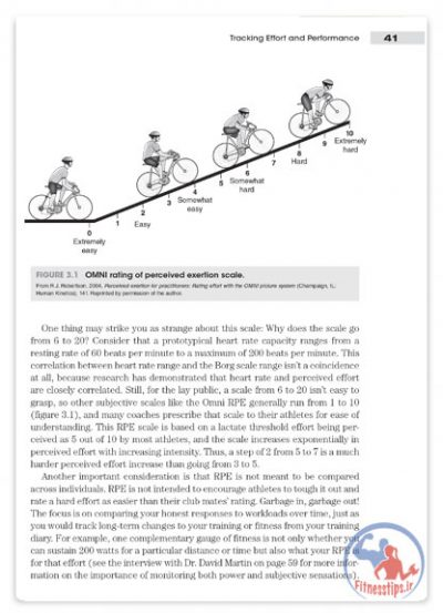 کتاب آموزش دوچرخه سواری