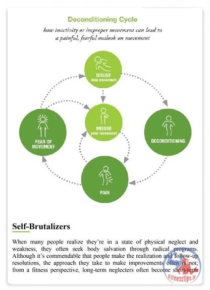 آمادگی جسمانی با حرکات طبیعی بدن