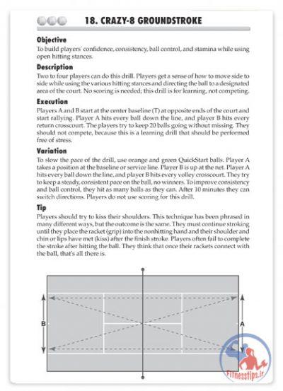 کتاب آموزش تنیس