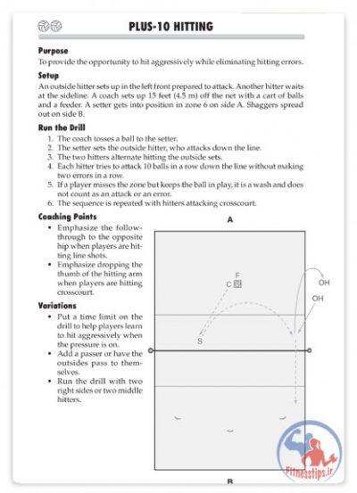 کتاب آموزش والیبال