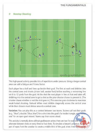 کتاب راهنمای مربیگری فوتبال