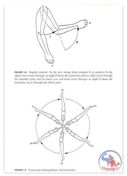 کتاب اصول بیومکانیک ورزشی