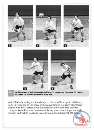 کتاب اصول آموزش والیبال