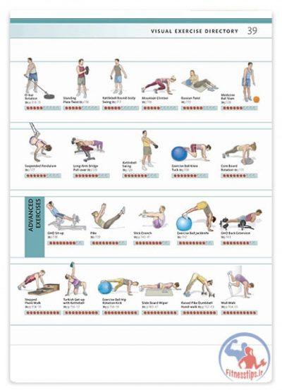 کتاب تمرینات قدرتی مرکزی بدن