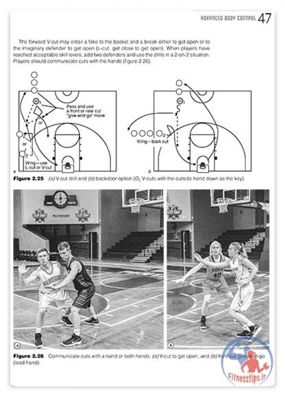 کتاب آموزش بسکتبال