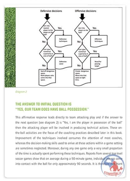 کتاب آنالیز مسابقه فوتبال