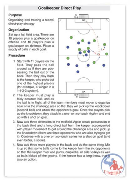 کتاب حمله در فوتبال