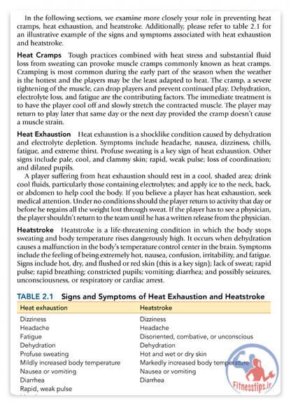 کتاب آموزش مربیگری بسکتبال