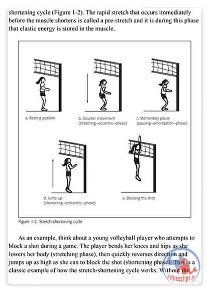 کتاب تمرینات پلیومتریک کودکان