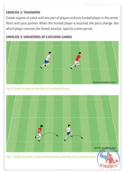 کتاب تمرینات عملکردی فوتبال