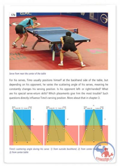 کتاب آموزش پینگ پنگ