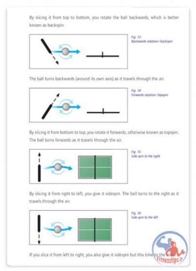 کتاب آموزش تنیس روی میز