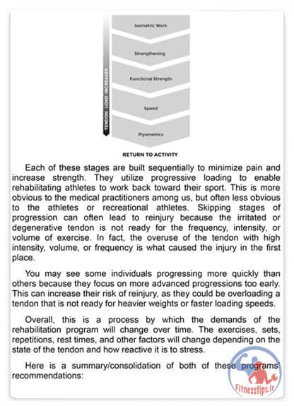کتاب درمان التهاب تاندون