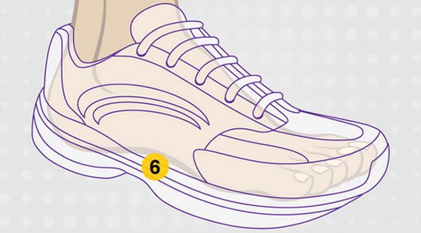 کفشی مناسب گودی پا انتخاب کنید