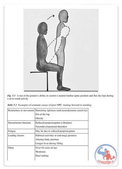 کتاب توانبخشی جسمانی در بیماری چاقی