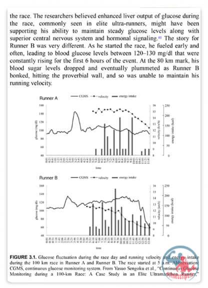 کتاب ارتقاء عملکرد ورزشی