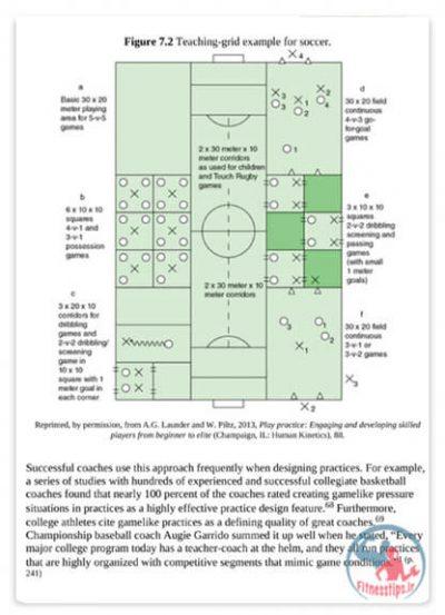کتاب آموزش مربیگری ورزشی