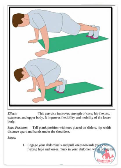 کتاب تمرینات عضلات کور