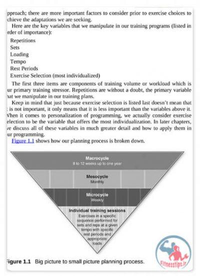 کتاب اصول طراح تمرین
