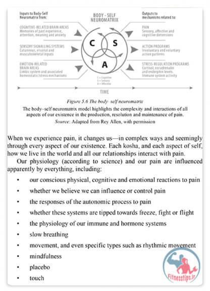 کتاب یوگا برای تسکین درد