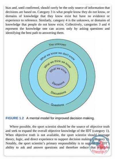 کتاب مباحث علوم ورزشی