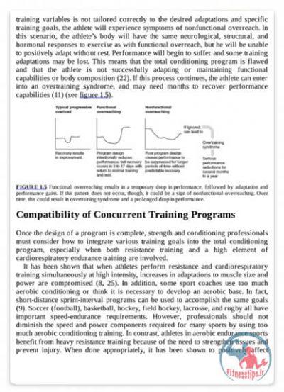 کتاب راهنمای طراحی تمرینات